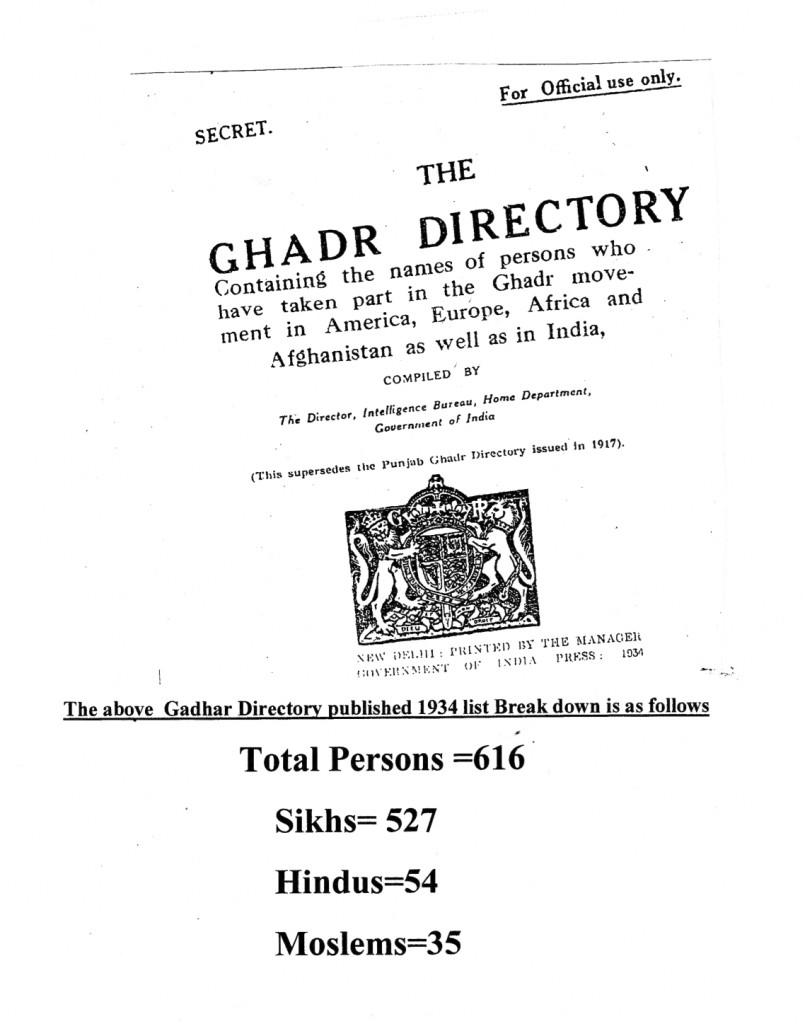 ghadardirectory